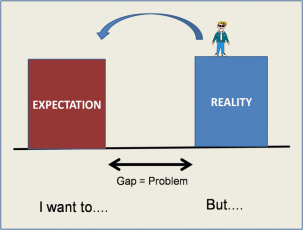 reality-expectation-gap